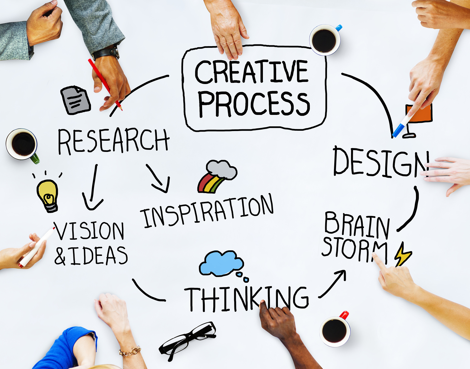The DreamBig Creative Process: Keeping It Personal + Strategic