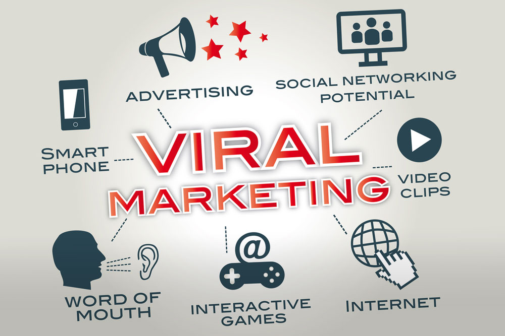 Viral Marketing: Solid Brand Strategy?