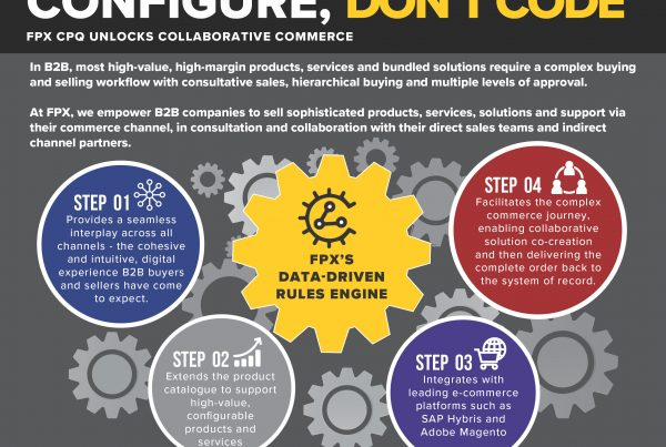 FPX Infographic Design