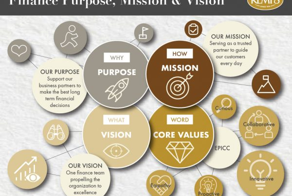 Purpose Mission Vision Infographic Design