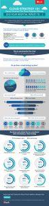 Spok Infographic Design