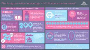 AnagramI Infographic Design